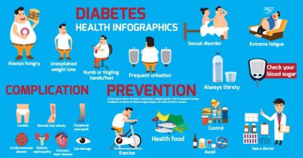 DIABETES-PREVENTION2
