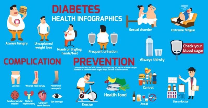 DIABETES-PREVENTION2